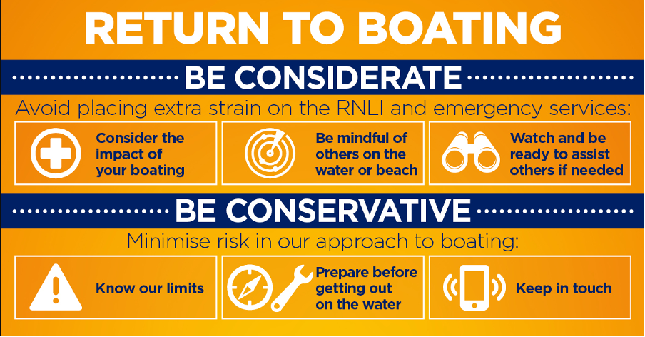 Return To Boating RYA Poster